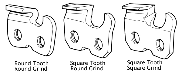 Types of Cutter Teeth